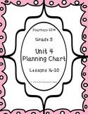 5th Grade Journeys, Unit 4 Skills Planning Chart