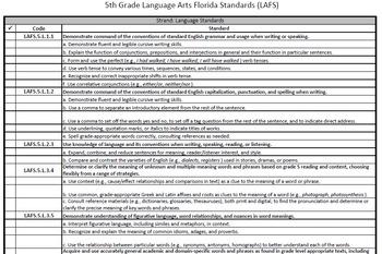 5th Grade LAFS Florida Common Core Checklist