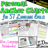 5th Grade Language Anchor Charts: 37 Personal Charts for Interactive Notebooks
