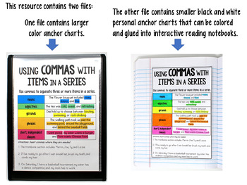 5th Grade Language Anchor Charts: 37 Charts (2 sizes of each chart!)