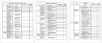 5th Grade Language Arts Common Core Checklist