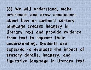 5th Grade Language Arts TEKS We will... Statements (Denim Background)