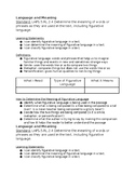 5th Grade Language and Meaning 1 Page Notes