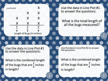 5th Grade Line Plots- Math Task Cards