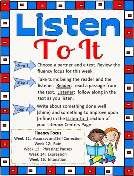 5th Grade Literacy Centers Set 3
