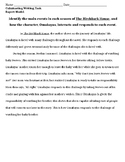 5th Grade Louisiana Guidebooks The Birchbark House Culmina