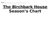 5th Grade Louisiana Guidebooks The Birchbark House Season's Chart