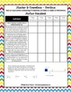5th Grade MATH CORE Curriculum Checklists with Strategies, Examples and More