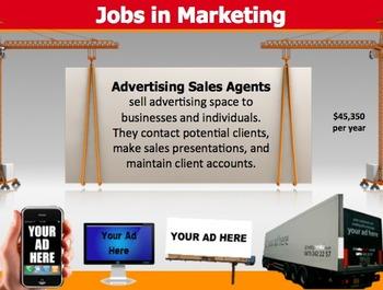5th Grade - Marketing Career Cluster PPT