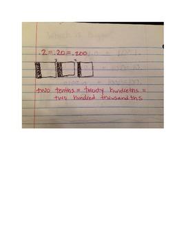 5th Grade Math 5.2B Ordering Comparing Decimals