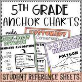 5th Grade Math Anchor Charts