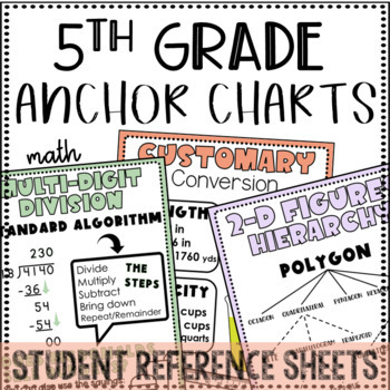 Multiplication And Division Anchor Chart Teaching Resources