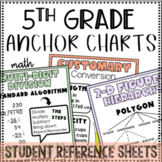 5th Grade Math Anchor Charts