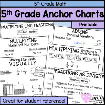 Growing 5th Grade Math Anchor Chart Bundle