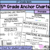 5th Grade Math Anchor Chart Bundle