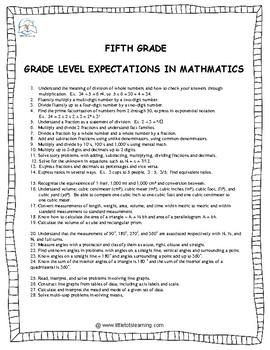 5th Grade Math Assessments {Common Core Aligned}