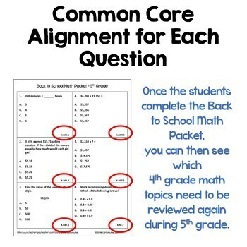 5th Grade Math Back to School Packet - review of 4th Grade Math