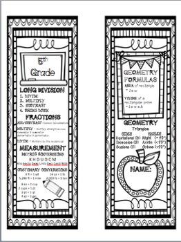 5th Grade Math Bookmarks - Resource Aid (Conversions & Formulas)
