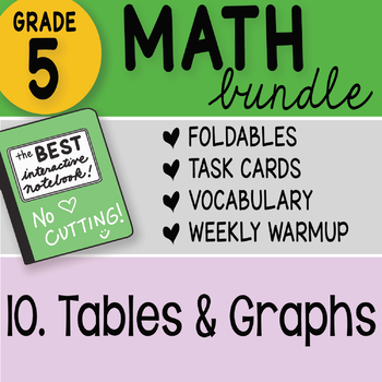 Math Doodle - 5th Grade Math Bundle 10. Tables and Graphs