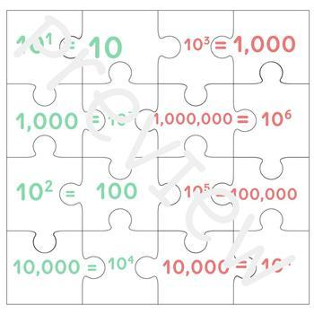 Differentiated Powers of 10 | Math Stations | Common Core |