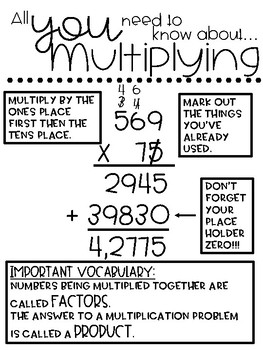 5th Grade Math Cheat Sheets ***GROWING BUNDLE***