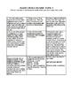 5th Grade Math EnVision Topics BUNDLE
