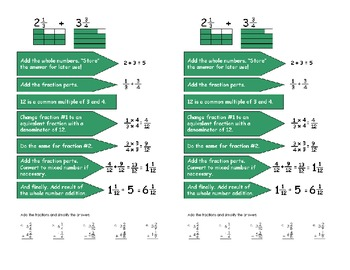 5th Grade Math Common Core Fractions Interactive Journal Notes