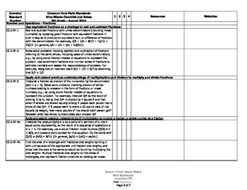 5th Grade Math Common Core Nine Weeks Resources Notes