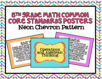 5th Grade Math Common Core Posters- Neon Chevron