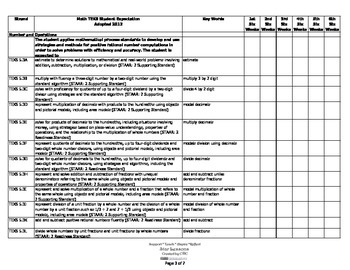 5th Grade Math Common Core Six Weeks Checklist with Key Words