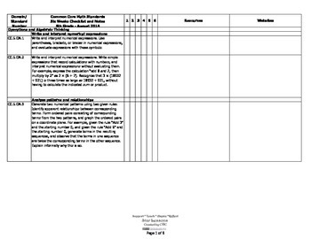 5th Grade Math Common Core Six Weeks Resources Notes