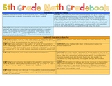 5th Grade Math Common Core Standards-Based Gradebook