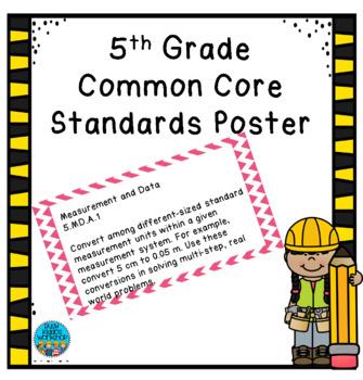 5th Grade Math Common Core Standards Posters