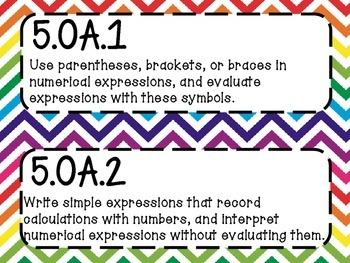 5th Grade Math Common Core *Standards Posters* Rainbow Chevron