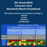 5th Grade Math Common Core Standards Based Digital Gradebook (Google Sheets)