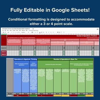 5th Grade Math Common Core Standards Based Digital Gradebook (Google Sheets)