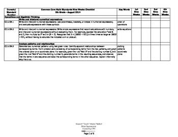 5th Grade Math Common Core Nine Weeks Checklist with Key Words