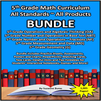 5th Grade Math Curriculum Complete BUNDLE: All CCSS Standards & Products