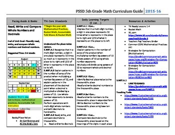 5th Grade Math Curriculum Map/Pacing Guide (Common Core/TN Core)