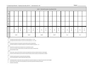 5th Grade Math Data Binder Tracking Sheets by CCSS Standard