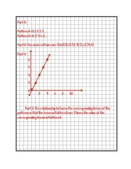 5th Grade Math Domain 1 Assessment / Test Operations & Algebraic Thinking