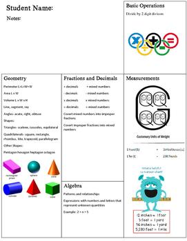 5th Grade Math Domain Poster