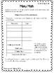5th Grade Math Enrichment Printables TEKS Aligned