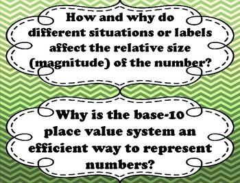 5th Grade Math Essential Questions - TEKS