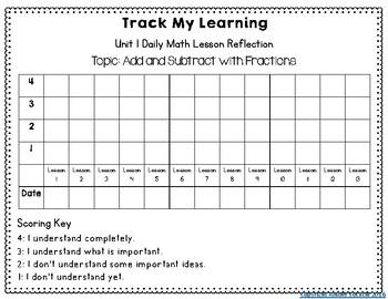 5th Grade Math Expressions Student Data Folder