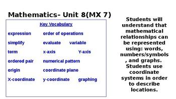 5th Grade Math Expressions Unit 7