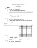 5th Grade Math FINAL EXAM STUDY GUIDE - Extensive!