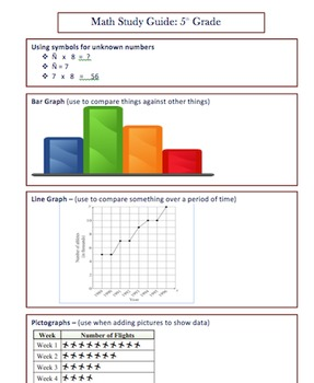 5th Grade Math Florida Standards Assessment FSA Study Guide