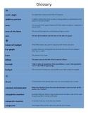 5th Grade Math Glossary (Editable)