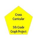 5th Grade Math - Graph Project